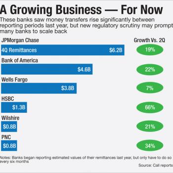 US Banks & Remittances
